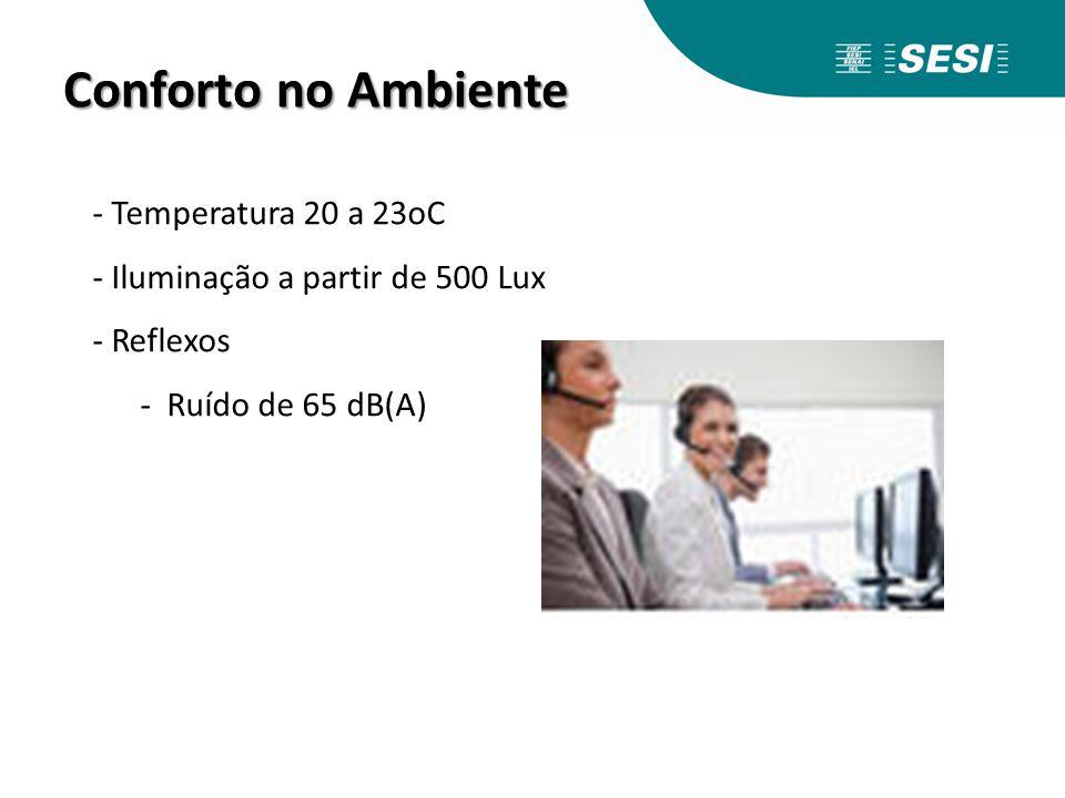 Conforto no Ambiente - Temperatura 20 a 23oC - Iluminação a partir de 500 Lux - Reflexos - Ruído de 65 dB(A)