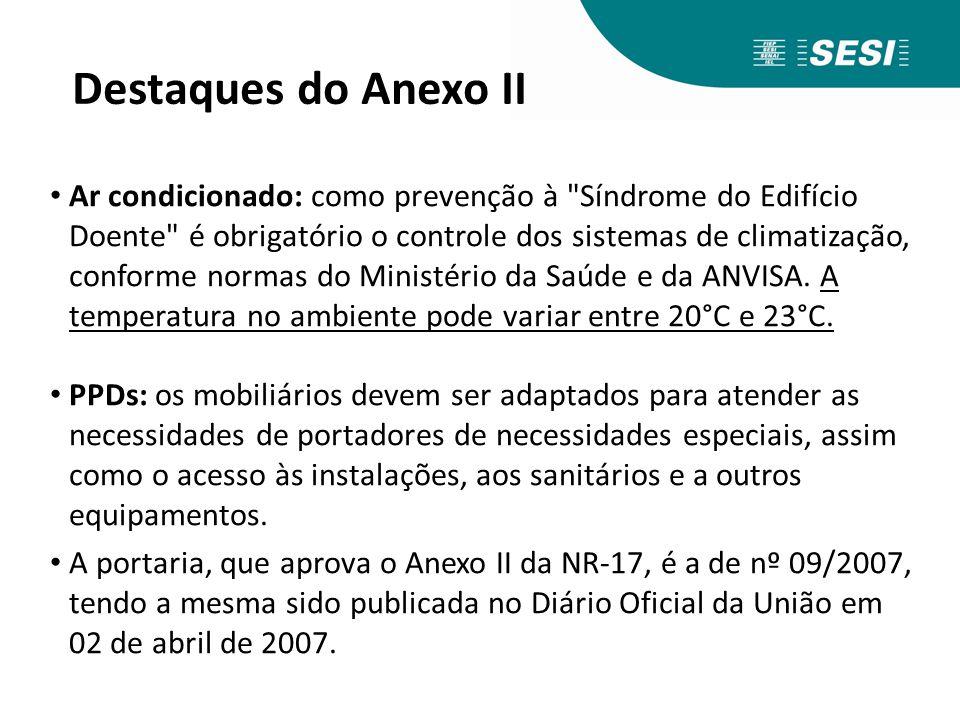Destaques do Anexo II Ar condicionado: como prevenção à