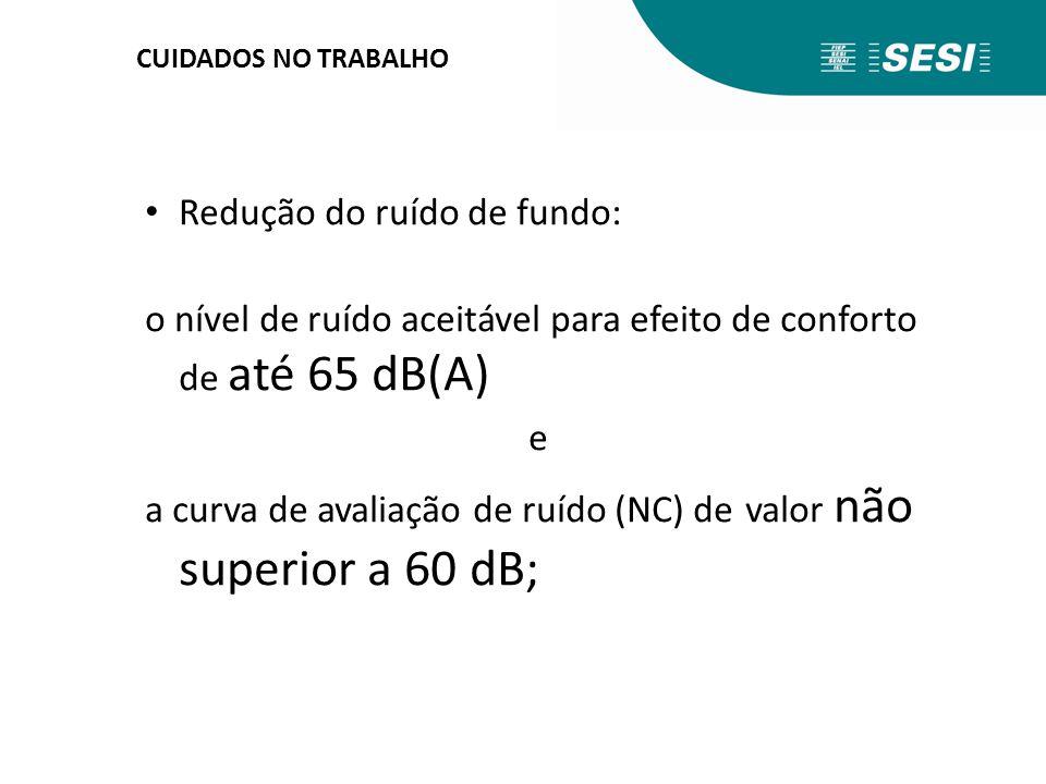 CUIDADOS NO TRABALHO Redução do ruído de fundo: o nível de ruído aceitável para efeito de conforto de até 65 dB(A) e a curva de avaliação de ruído (NC