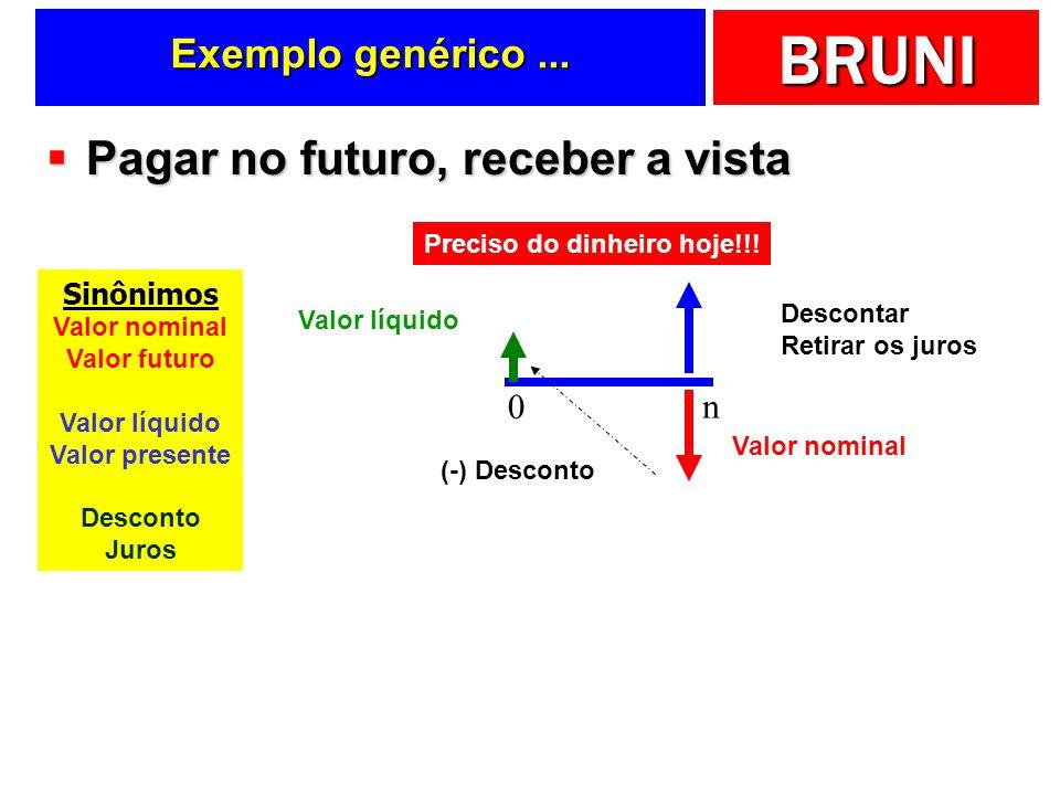 BRUNI Exemplo genérico...