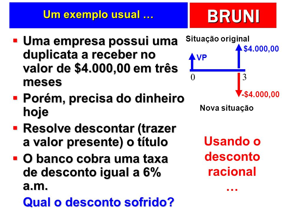 BRUNI Um exemplo usual … Uma empresa possui uma duplicata a receber no valor de $4.000,00 em três meses Uma empresa possui uma duplicata a receber no