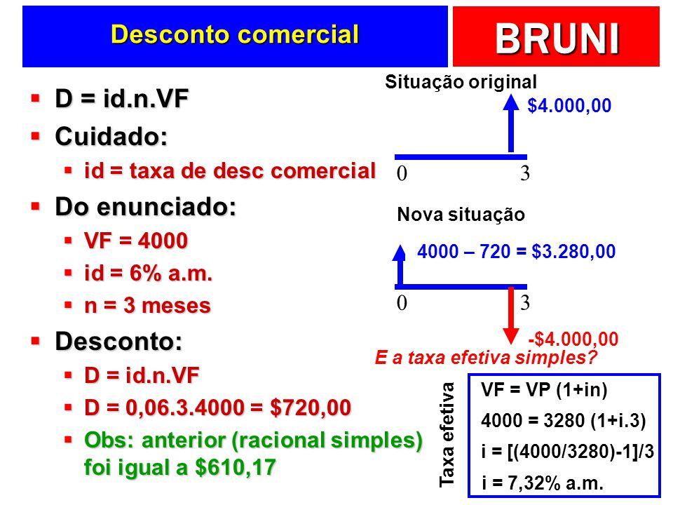 BRUNI Desconto comercial D = id.n.VF D = id.n.VF Cuidado: Cuidado: id = taxa de desc comercial id = taxa de desc comercial Do enunciado: Do enunciado: VF = 4000 VF = 4000 id = 6% a.m.