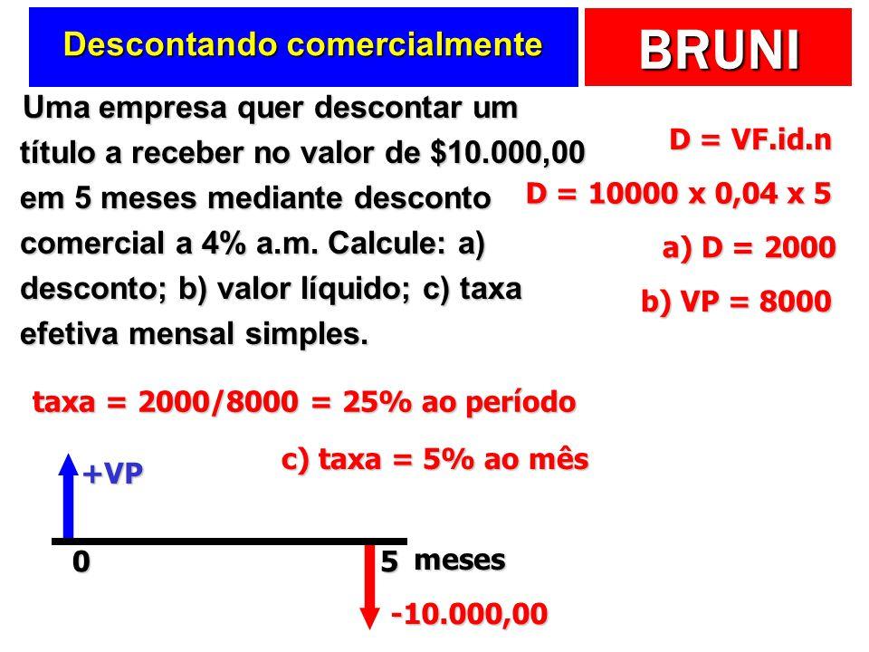 BRUNI Descontando comercialmente Uma empresa quer descontar um título a receber no valor de $10.000,00 em 5 meses mediante desconto comercial a 4% a.m.