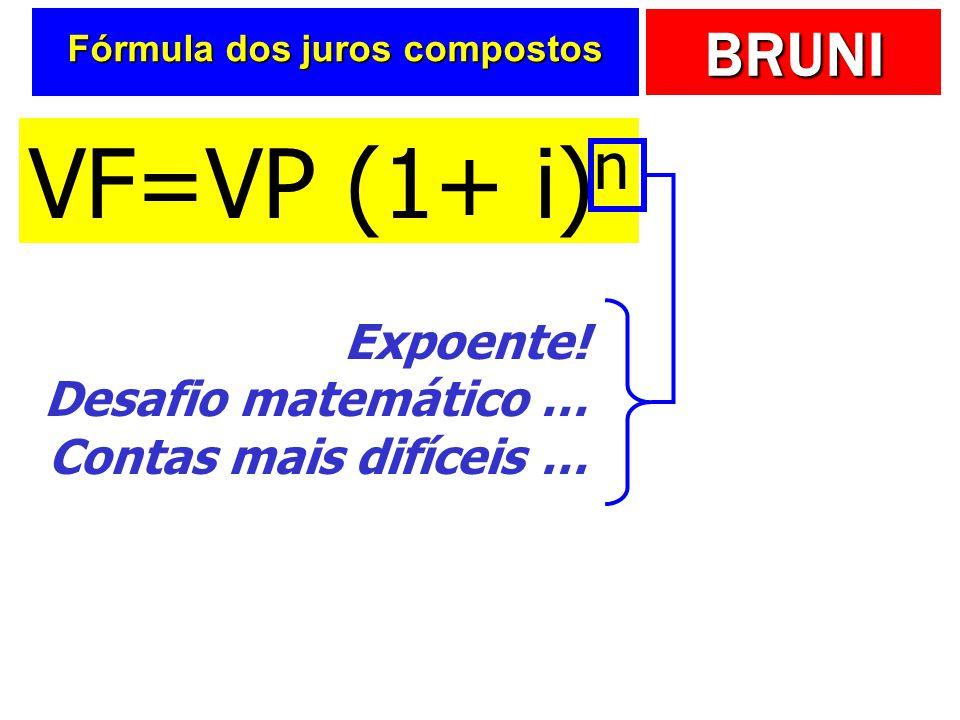 BRUNI Fórmula dos juros compostos VF=VP (1+ i) n Expoente! Desafio matemático … Contas mais difíceis …