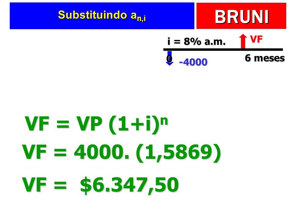 BRUNI Substituindo a n,i VF = VP (1+i) n VF = $6.347,50 VF = 4000. (1,5869) VF-4000 6 meses 0 i = 8% a.m.