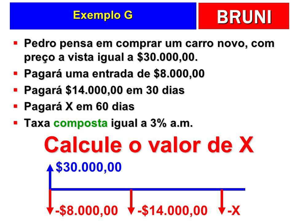 BRUNI Exemplo G Pedro pensa em comprar um carro novo, com preço a vista igual a $30.000,00. Pedro pensa em comprar um carro novo, com preço a vista ig