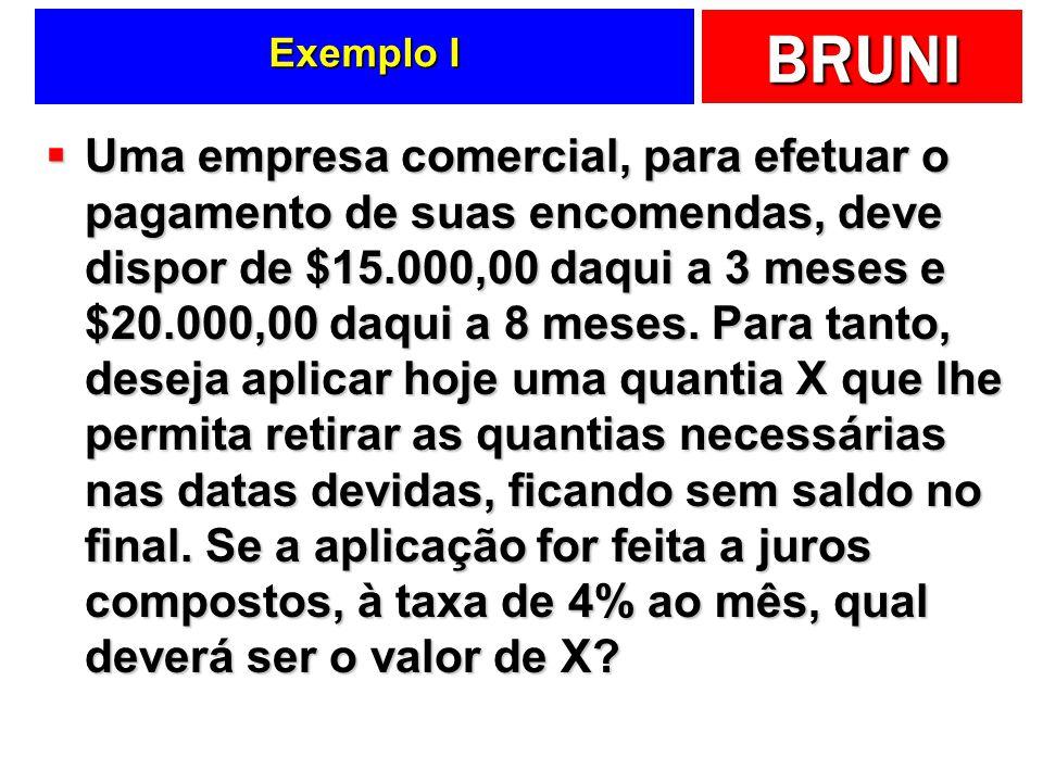 BRUNI Exemplo I Uma empresa comercial, para efetuar o pagamento de suas encomendas, deve dispor de $15.000,00 daqui a 3 meses e $20.000,00 daqui a 8 m