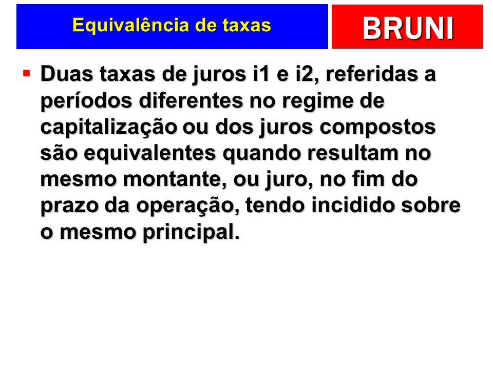 BRUNI Equivalência de taxas Duas taxas de juros i1 e i2, referidas a períodos diferentes no regime de capitalização ou dos juros compostos são equival