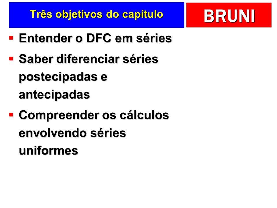 BRUNI Três objetivos do capítulo Entender o DFC em séries Entender o DFC em séries Saber diferenciar séries postecipadas e antecipadas Saber diferenciar séries postecipadas e antecipadas Compreender os cálculos envolvendo séries uniformes Compreender os cálculos envolvendo séries uniformes
