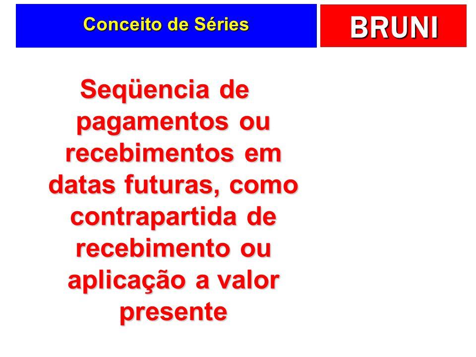 BRUNI Conceito de Séries Seqüencia de pagamentos ou recebimentos em datas futuras, como contrapartida de recebimento ou aplicação a valor presente