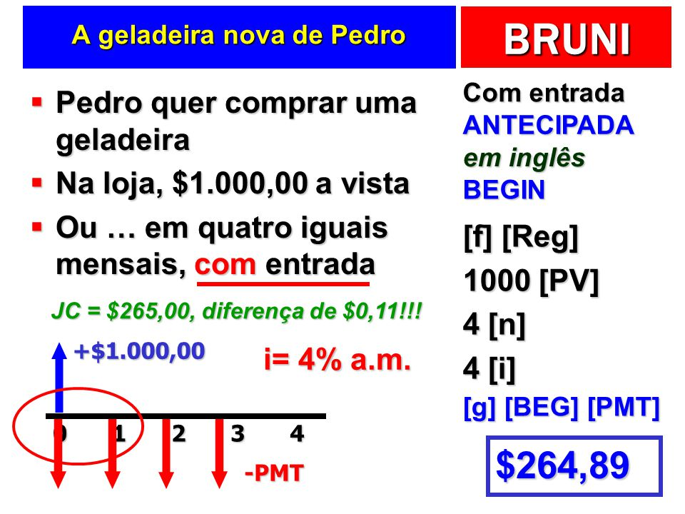 BRUNI A geladeira nova de Pedro Pedro quer comprar uma geladeira Pedro quer comprar uma geladeira Na loja, $1.000,00 a vista Na loja, $1.000,00 a vist