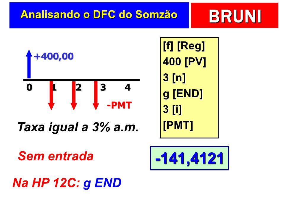 BRUNI Analisando o DFC do Somzão +400,0020143-PMT Taxa igual a 3% a.m. Sem entrada Na HP 12C: g END [f] [Reg] 400 [PV] 3 [n] g [END] 3 [i] [PMT] -141,