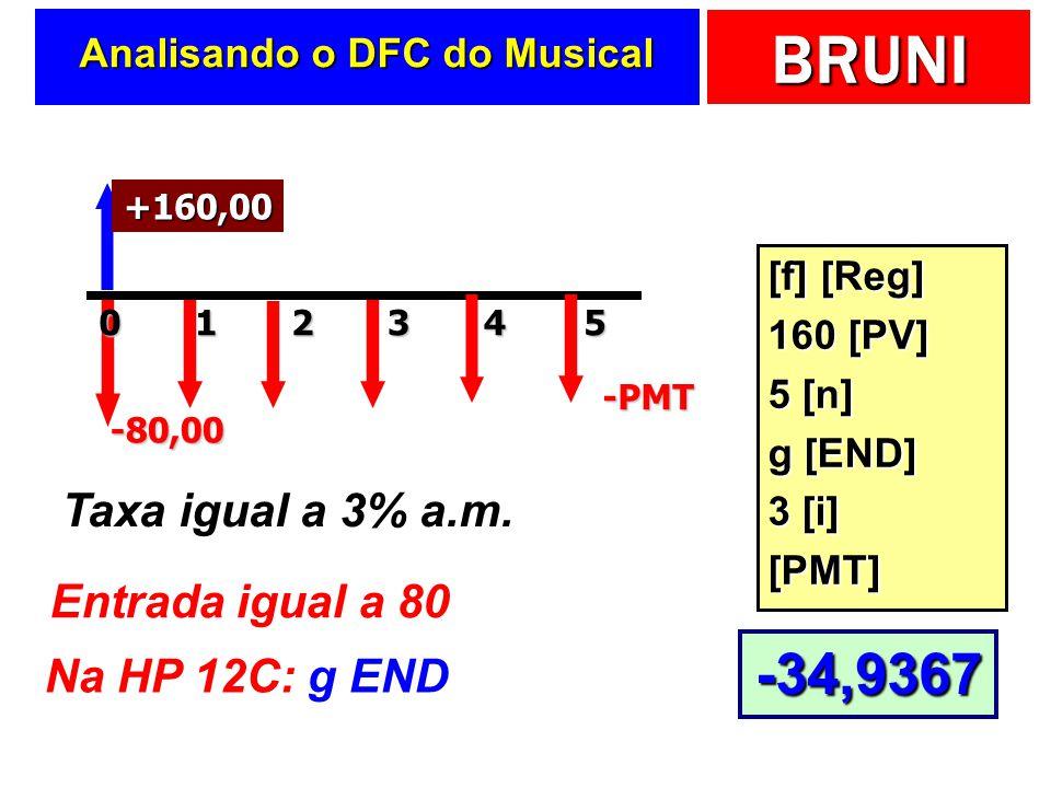 BRUNI Analisando o DFC do Musical +240,00 20143 -PMT Taxa igual a 3% a.m. Entrada igual a 80 Na HP 12C: g END [f] [Reg] 160 [PV] 5 [n] g [END] 3 [i] [