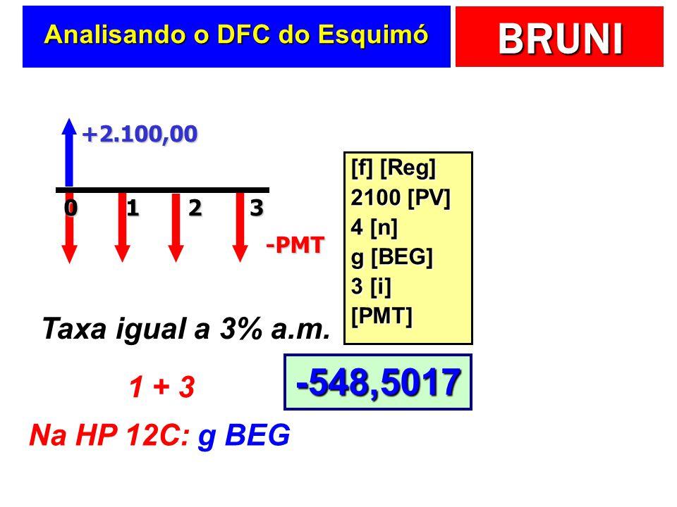 BRUNI Analisando o DFC do Esquimó +2.100,00 2013 -PMT Taxa igual a 3% a.m. 1 + 3 Na HP 12C: g BEG [f] [Reg] 2100 [PV] 4 [n] g [BEG] 3 [i] [PMT] -548,5