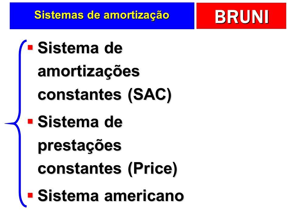 BRUNI Sistemas de amortização Sistema de amortizações constantes (SAC) Sistema de amortizações constantes (SAC) Sistema de prestações constantes (Price) Sistema de prestações constantes (Price) Sistema americano Sistema americano