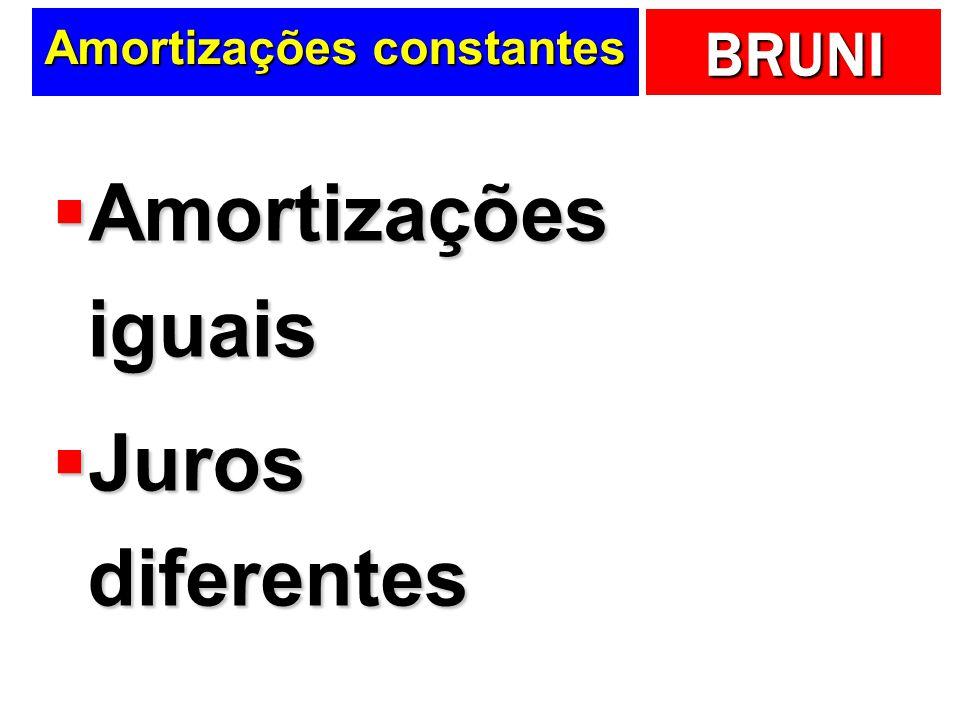 BRUNI Amortizações constantes Amortizações iguais Amortizações iguais Juros diferentes Juros diferentes