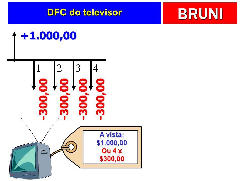 BRUNI DFC do televisor +1.000,00 1 -300,00 A vista: $1.000,00 Ou 4 x $300,00 2 -300,00 3 -300,00 4 -300,00