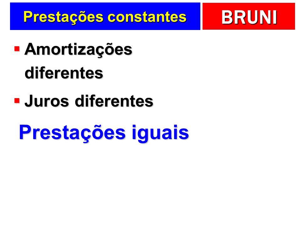BRUNI Prestações constantes Amortizações diferentes Amortizações diferentes Juros diferentes Juros diferentes Prestações iguais