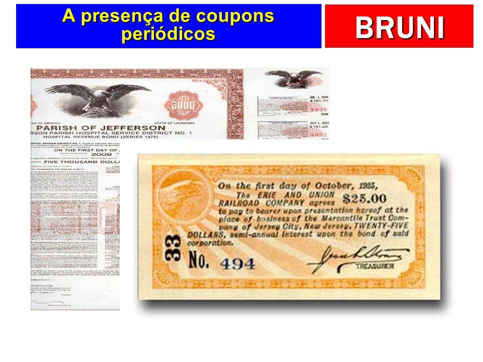 BRUNI A presença de coupons periódicos