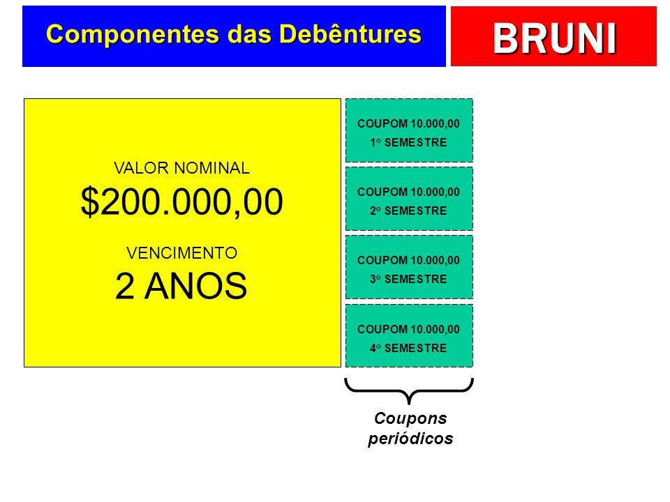 BRUNI VALOR NOMINAL $200.000,00 VENCIMENTO 2 ANOS COUPOM 10.000,00 1 o SEMESTRE COUPOM 10.000,00 2 o SEMESTRE COUPOM 10.000,00 3 o SEMESTRE COUPOM 10.000,00 4 o SEMESTRE Coupons periódicos Componentes das Debêntures