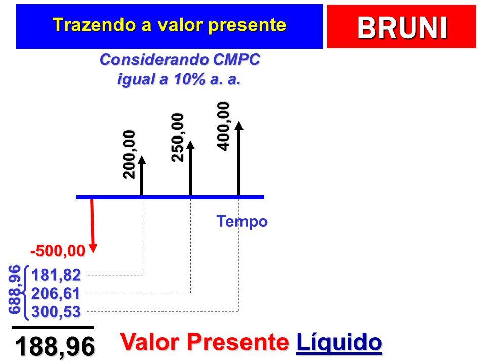 BRUNI Trazendo a valor presente Tempo -500,00 200,00 250,00 400,00 Considerando CMPC igual a 10% a. a. 181,82 206,61 300,53 688,96 188,96 Valor Presen