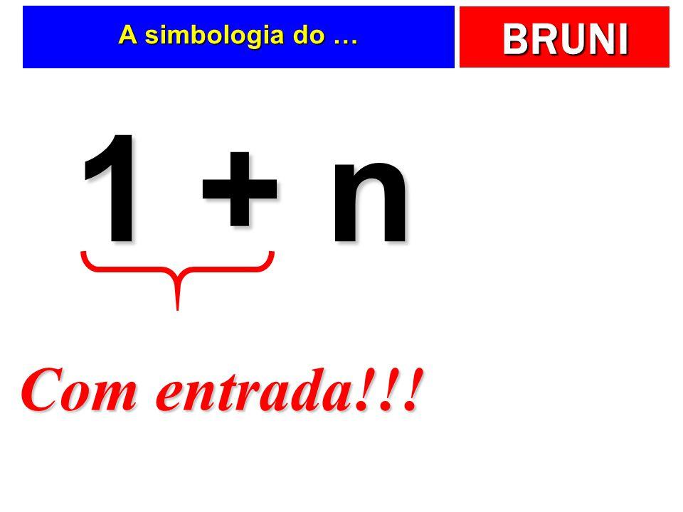 BRUNI A simbologia do … 1 + n Com entrada!!!