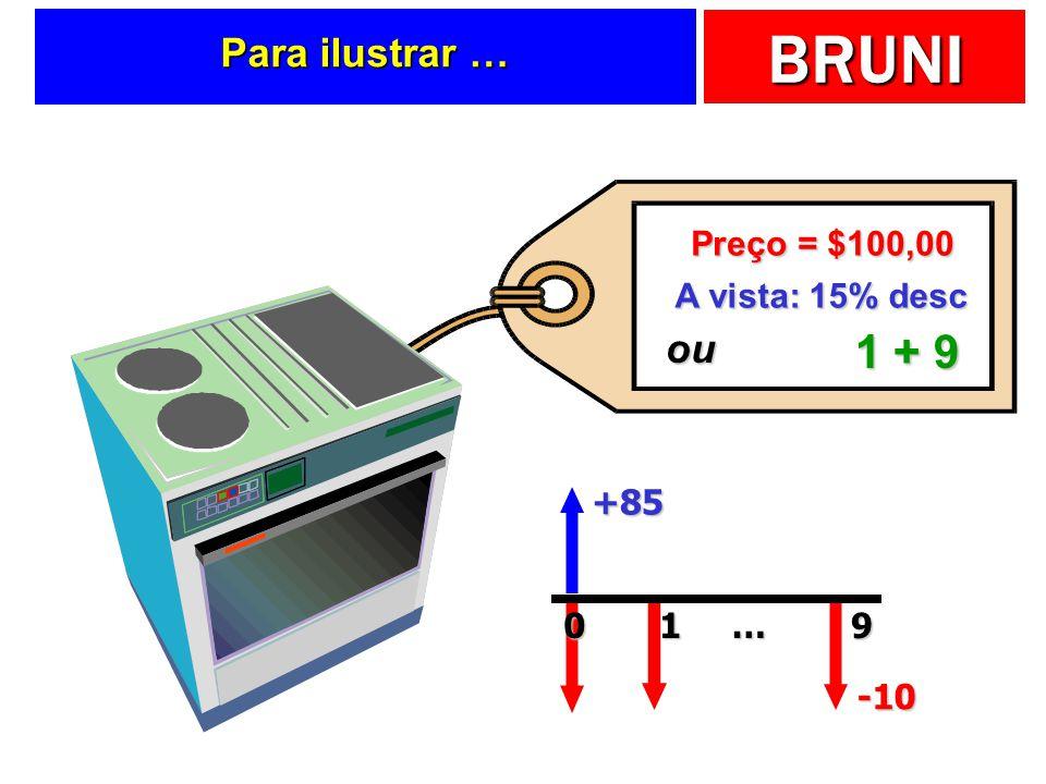 BRUNI Para ilustrar … A vista: 15% desc 1 + 9 ou +85 …019 -10 Preço = $100,00