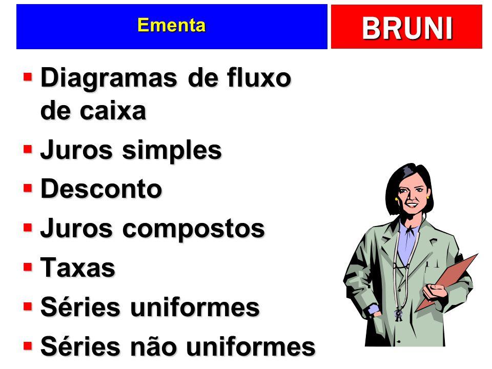 BRUNI Ementa Diagramas de fluxo de caixa Diagramas de fluxo de caixa Juros simples Juros simples Desconto Desconto Juros compostos Juros compostos Tax