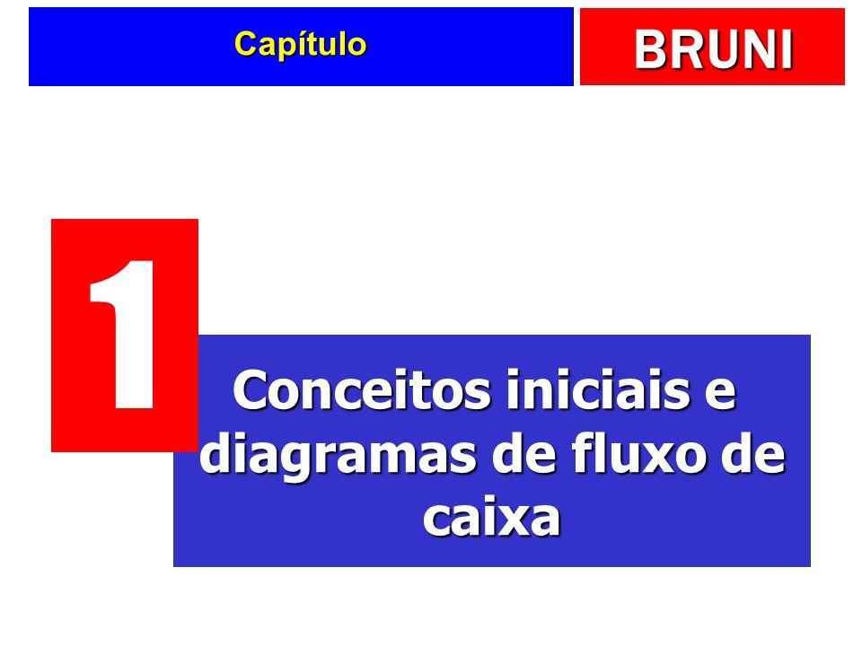 BRUNI Capítulo Conceitos iniciais e diagramas de fluxo de caixa 1