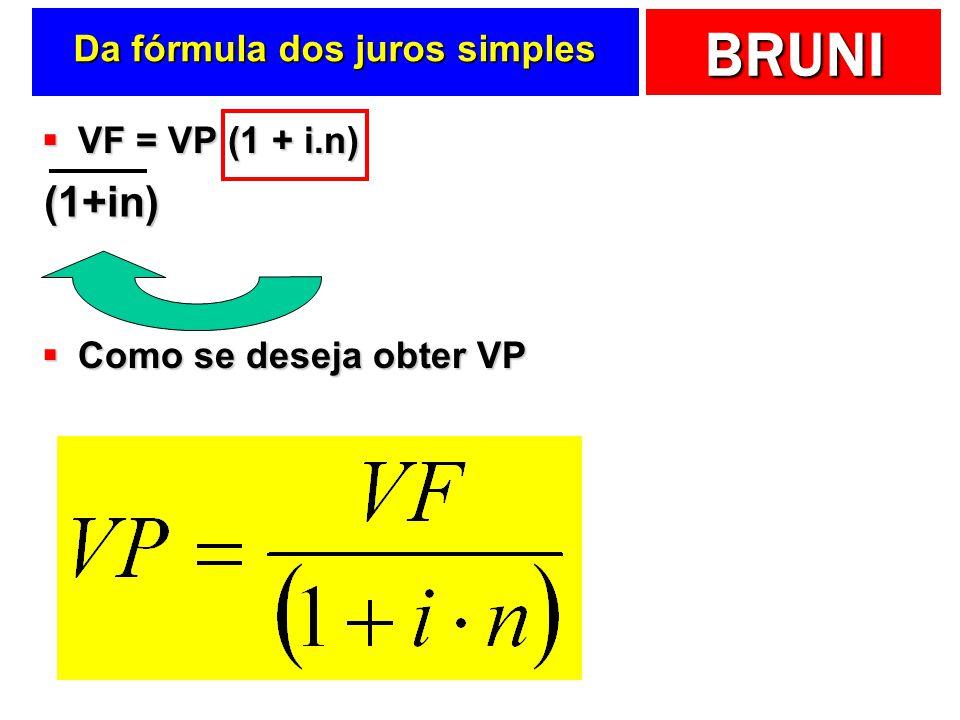 BRUNI Da fórmula dos juros simples VF = VP (1 + i.n) VF = VP (1 + i.n) Como se deseja obter VP Como se deseja obter VP (1+in)