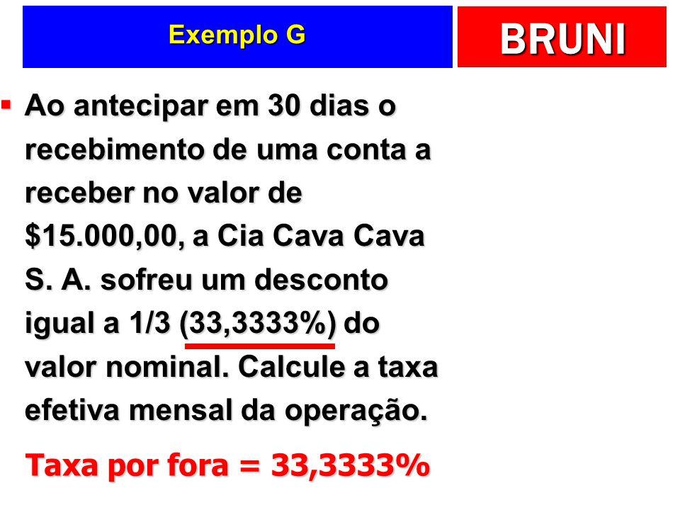BRUNI Exemplo G Ao antecipar em 30 dias o recebimento de uma conta a receber no valor de $15.000,00, a Cia Cava Cava S.