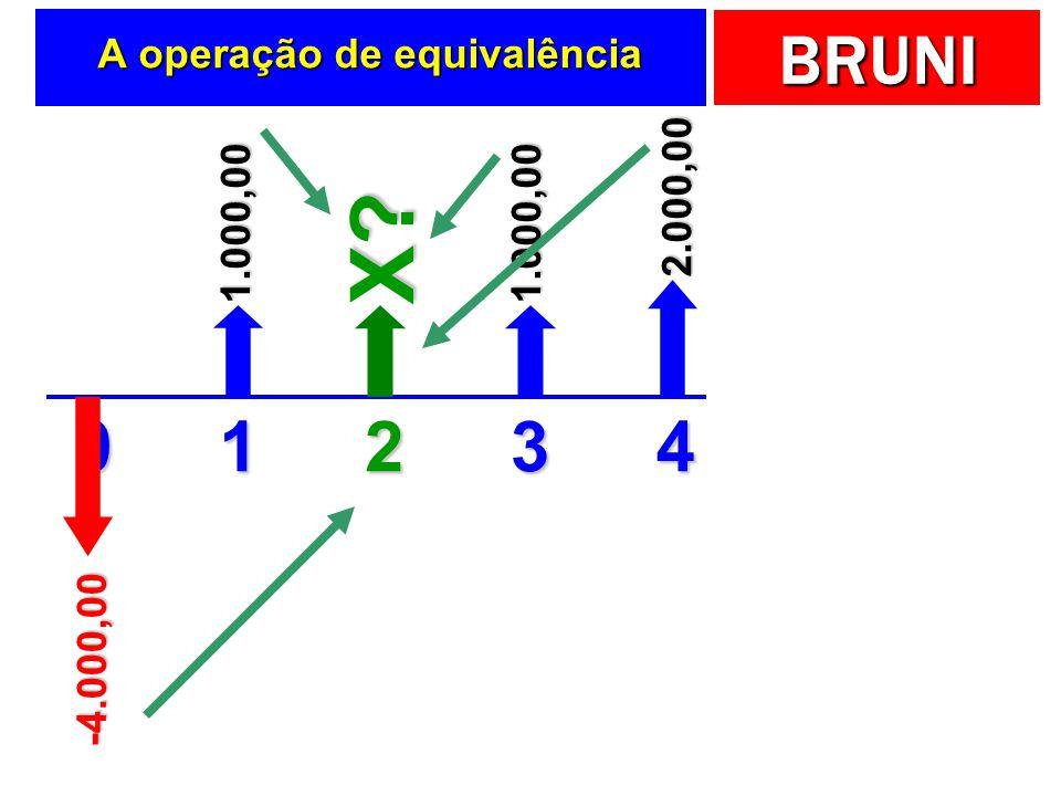 BRUNI A operação de equivalência 01234 -4.000,00 1.000,001.000,00 2.000,00 X?