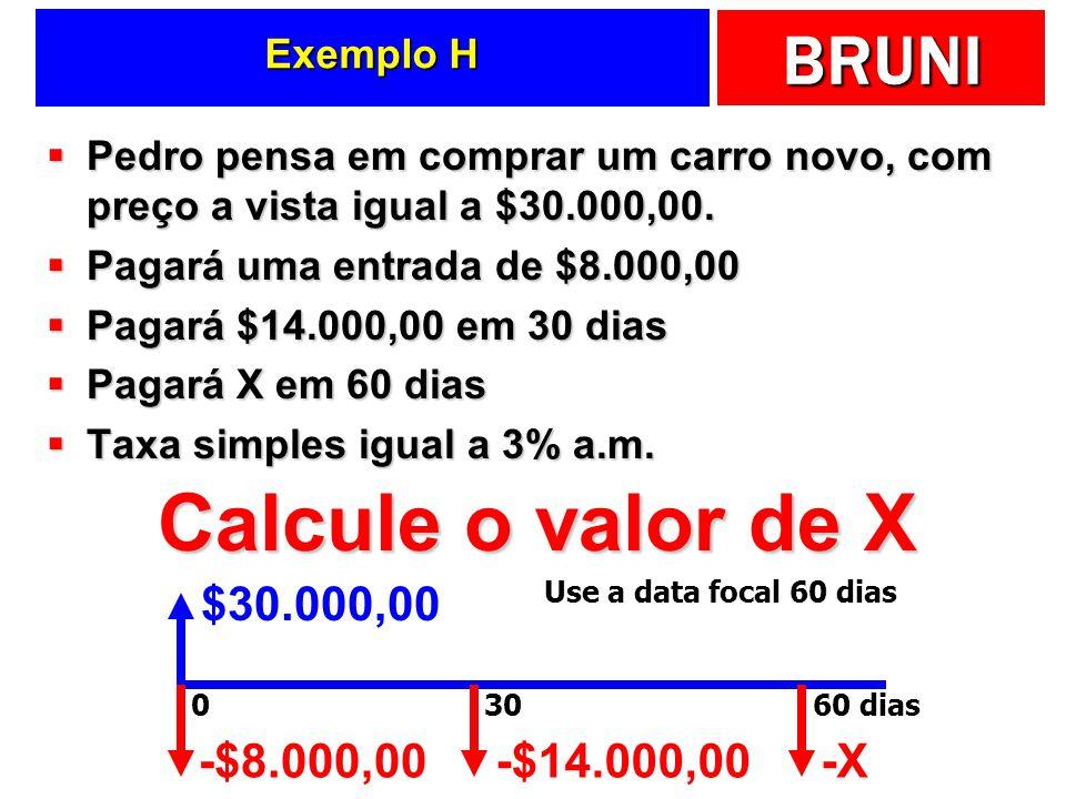 BRUNI Exemplo H Pedro pensa em comprar um carro novo, com preço a vista igual a $30.000,00.