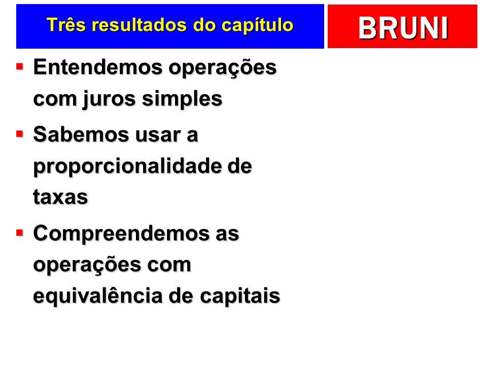 BRUNI Três resultados do capítulo Entendemos operações com juros simples Entendemos operações com juros simples Sabemos usar a proporcionalidade de taxas Sabemos usar a proporcionalidade de taxas Compreendemos as operações com equivalência de capitais Compreendemos as operações com equivalência de capitais