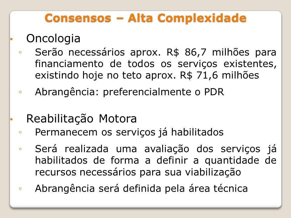 Oncologia Serão necessários aprox. R$ 86,7 milhões para financiamento de todos os serviços existentes, existindo hoje no teto aprox. R$ 71,6 milhões A