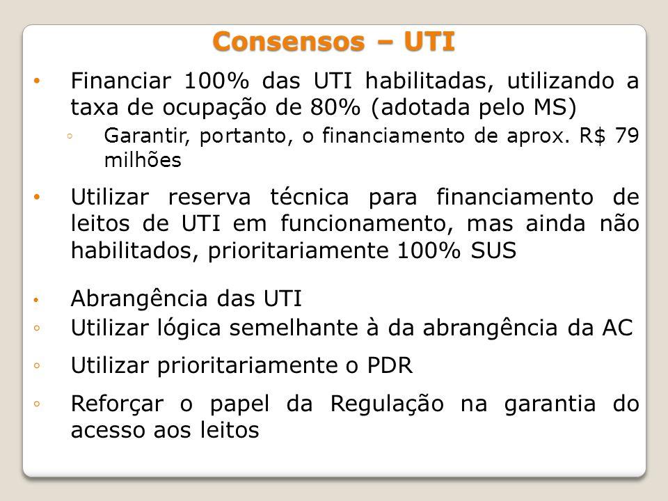Financiar 100% das UTI habilitadas, utilizando a taxa de ocupação de 80% (adotada pelo MS) Garantir, portanto, o financiamento de aprox. R$ 79 milhões