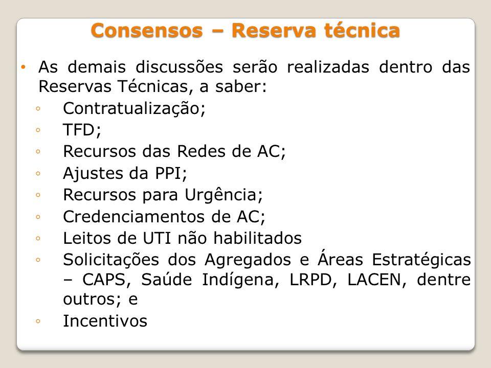 As demais discussões serão realizadas dentro das Reservas Técnicas, a saber: Contratualização; TFD; Recursos das Redes de AC; Ajustes da PPI; Recursos