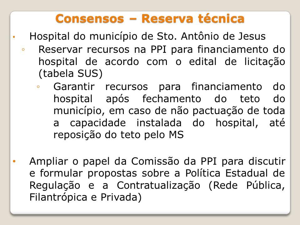 Hospital do município de Sto. Antônio de Jesus Reservar recursos na PPI para financiamento do hospital de acordo com o edital de licitação (tabela SUS