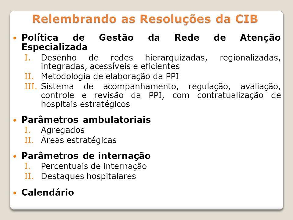 Reunião da CIB 22.01 – Cronograma Reuniões do GT (28 municípios + SESAB) 04.02, 27.02, 22.05 e 29.05 Oficina das Áreas Estratégicas 13 a 17.04 (MS, SESAB e COSEMS) Reunião extraordinária da CIB 22.04 – Política de Gestão da Rede de Atenção Especializada (e PPI) Reunião na Mostra Estadual de Saúde da Família 06.05 – Política de Gestão da Rede e Validação do CNES Videoconferências e reuniões dos CGMR 18.05 – Política de Gestão da Rede e Validação do CNES Reuniões da Comissão (9 municípios + SESAB) 22.05, 29.05, 10.06, 18.06, 29.06, 08.07, 22.07 e 29.09 Reunião da CIB 30.06 – Parâmetros e novo cronograma