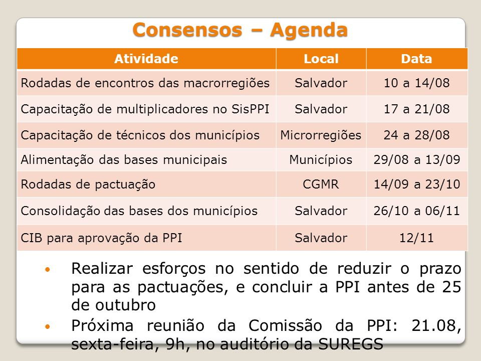 Realizar esforços no sentido de reduzir o prazo para as pactuações, e concluir a PPI antes de 25 de outubro Próxima reunião da Comissão da PPI: 21.08,