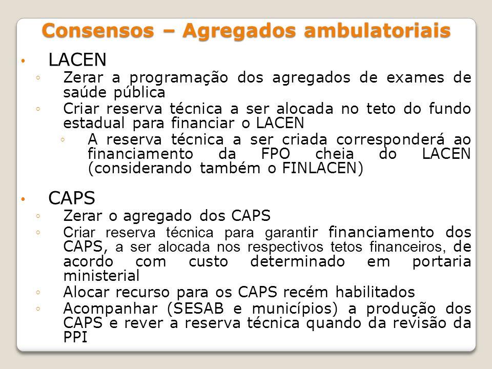 LACEN Zerar a programação dos agregados de exames de saúde pública Criar reserva técnica a ser alocada no teto do fundo estadual para financiar o LACE