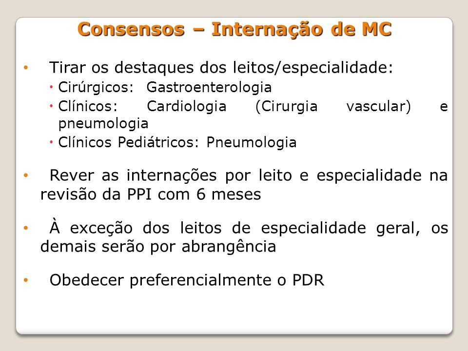 Tirar os destaques dos leitos/especialidade: Cirúrgicos: Gastroenterologia Clínicos: Cardiologia (Cirurgia vascular) e pneumologia Clínicos Pediátrico