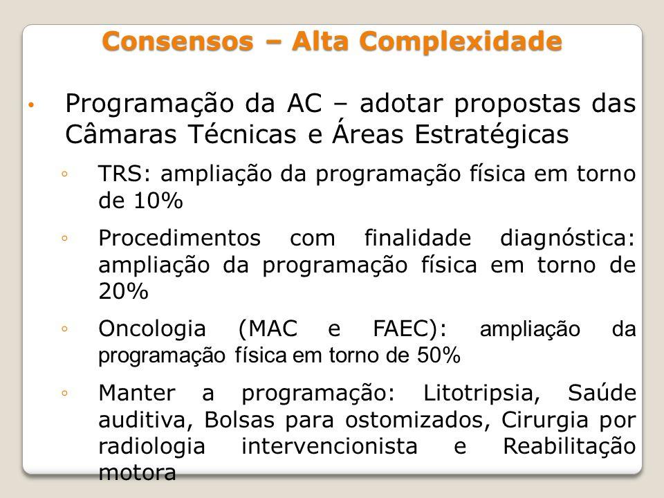 Programação da AC – adotar propostas das Câmaras Técnicas e Áreas Estratégicas TRS: ampliação da programação física em torno de 10% Procedimentos com