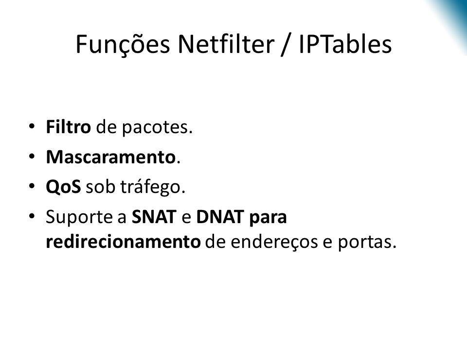 Funções Netfilter / IPTables Filtro de pacotes.Mascaramento.