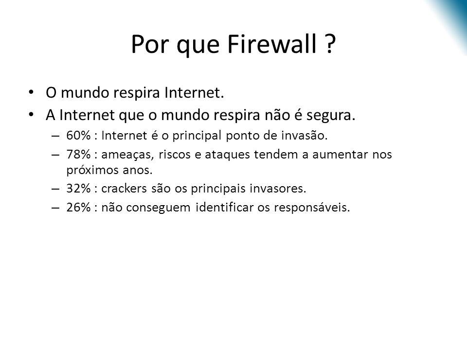 SNAT O Firewall altera o endereço IP ou porta de origem, antes dos pacotes serem enviados.