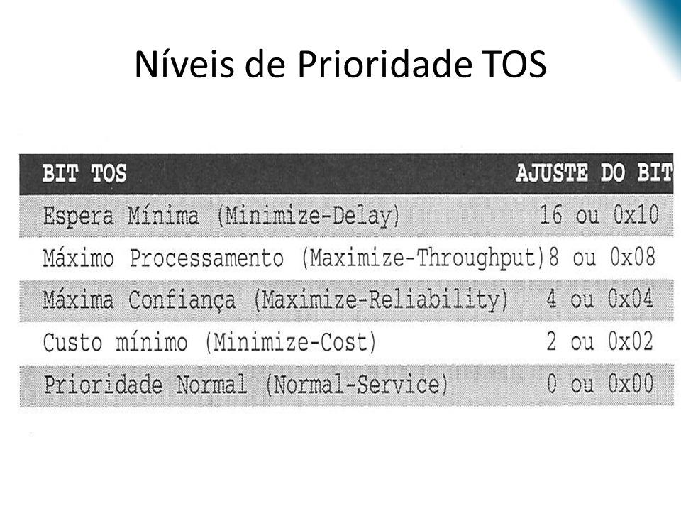 Níveis de Prioridade TOS