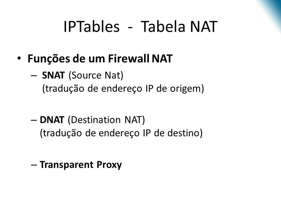 IPTables - Tabela NAT Funções de um Firewall NAT – SNAT (Source Nat) (tradução de endereço IP de origem) – DNAT (Destination NAT) (tradução de endereço IP de destino) – Transparent Proxy