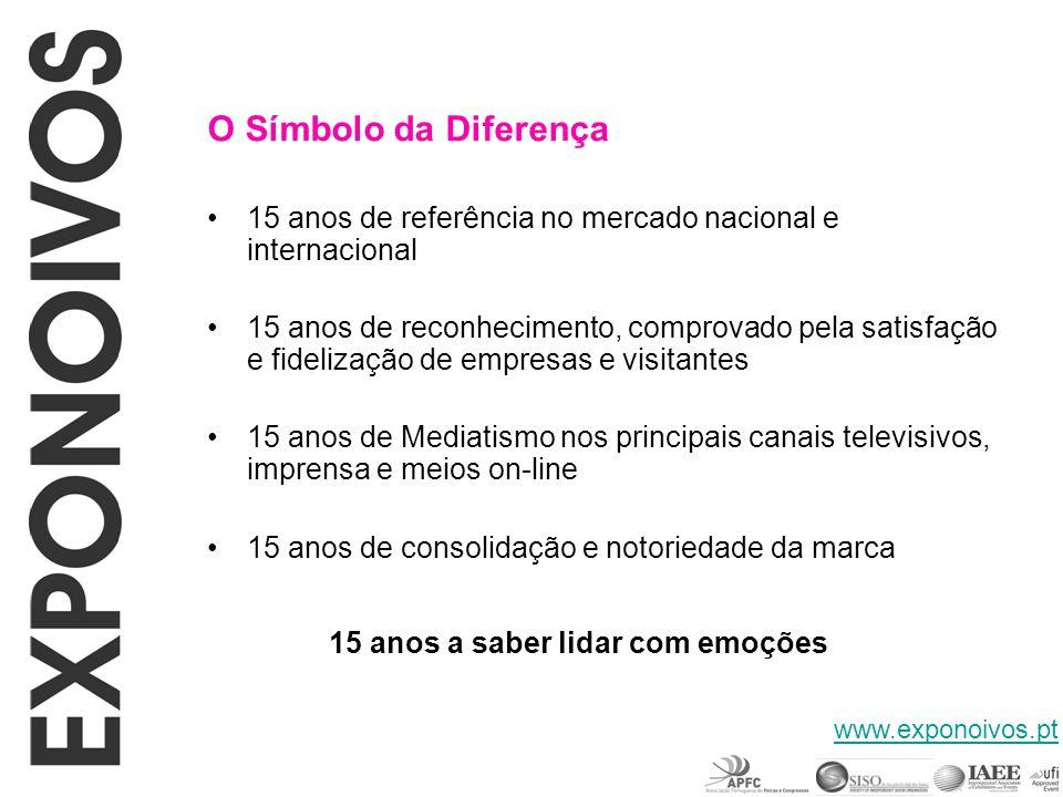 O Símbolo da Diferença 15 anos de referência no mercado nacional e internacional 15 anos de reconhecimento, comprovado pela satisfação e fidelização d