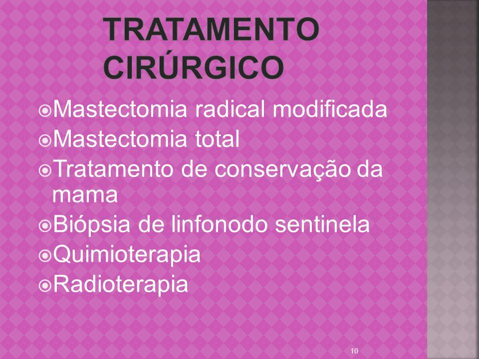 Mastectomia radical modificada Mastectomia total Tratamento de conservação da mama Biópsia de linfonodo sentinela Quimioterapia Radioterapia 10