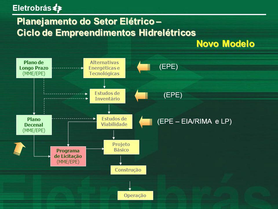 Eletrobrás Planejamento do Setor Elétrico – Ciclo de Empreendimentos Hidrelétricos Novo Modelo Plano de Longo Prazo (MME/EPE) Alternativas Energéticas